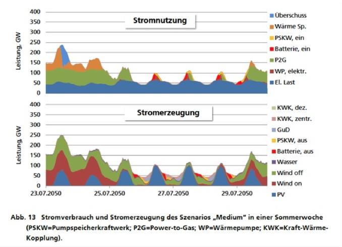 2013_01_06 WasserspeicherkraftwerkAuslaufmodelle?